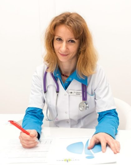 Dr. Madalina Indrie Medic Nutritionist-Diabetolog Cluj